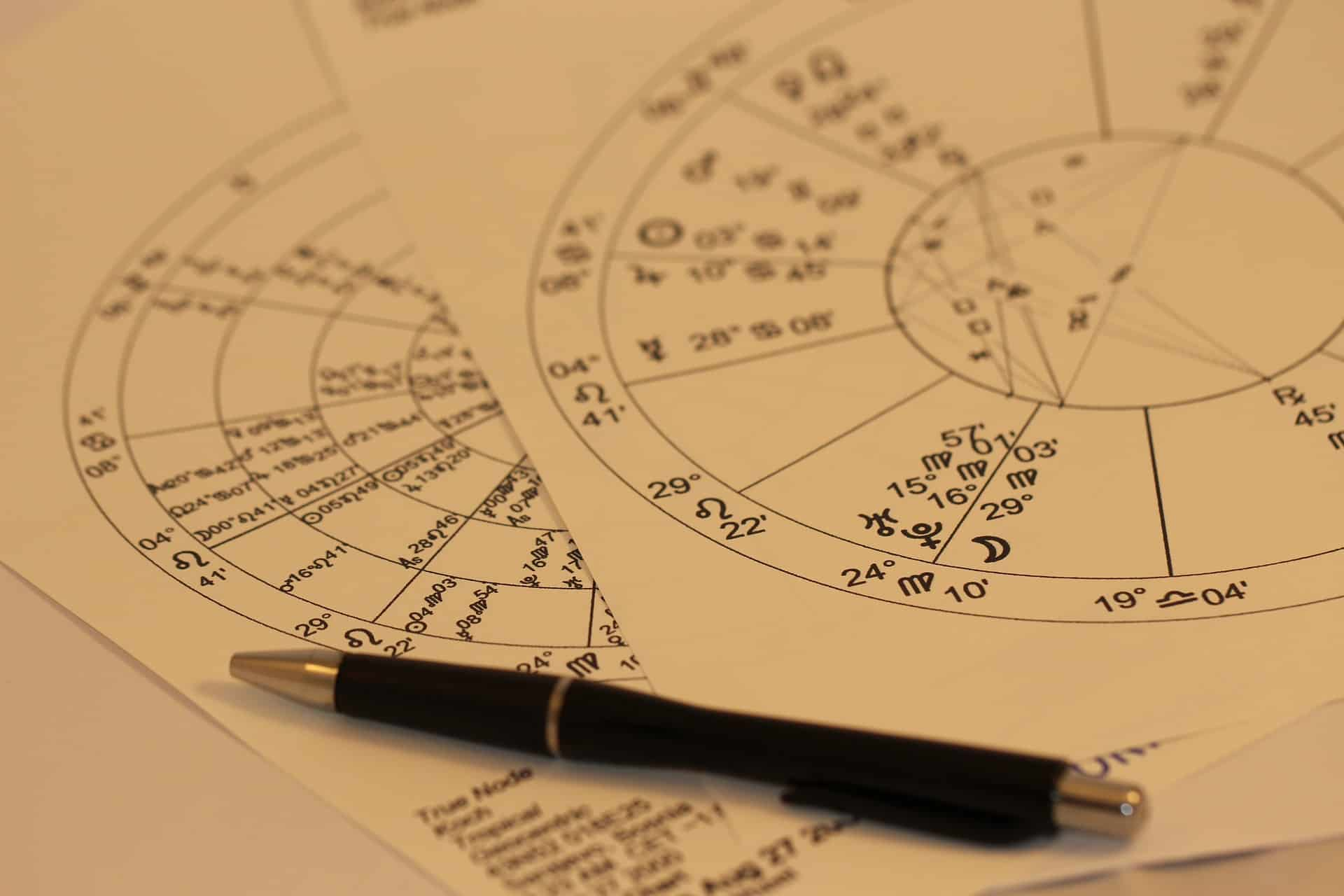 What Is Astrological Birth Chart?